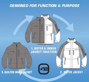 Free Country 3 in one jackets