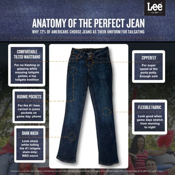 The anatomy of the perfect jeans