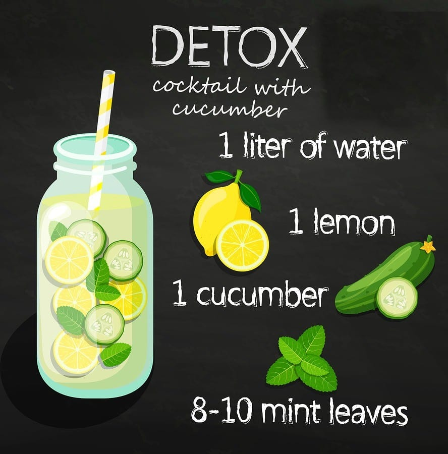 cucumber detox water recipe